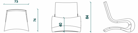 flow-measurements