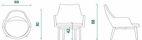 loop-measurement